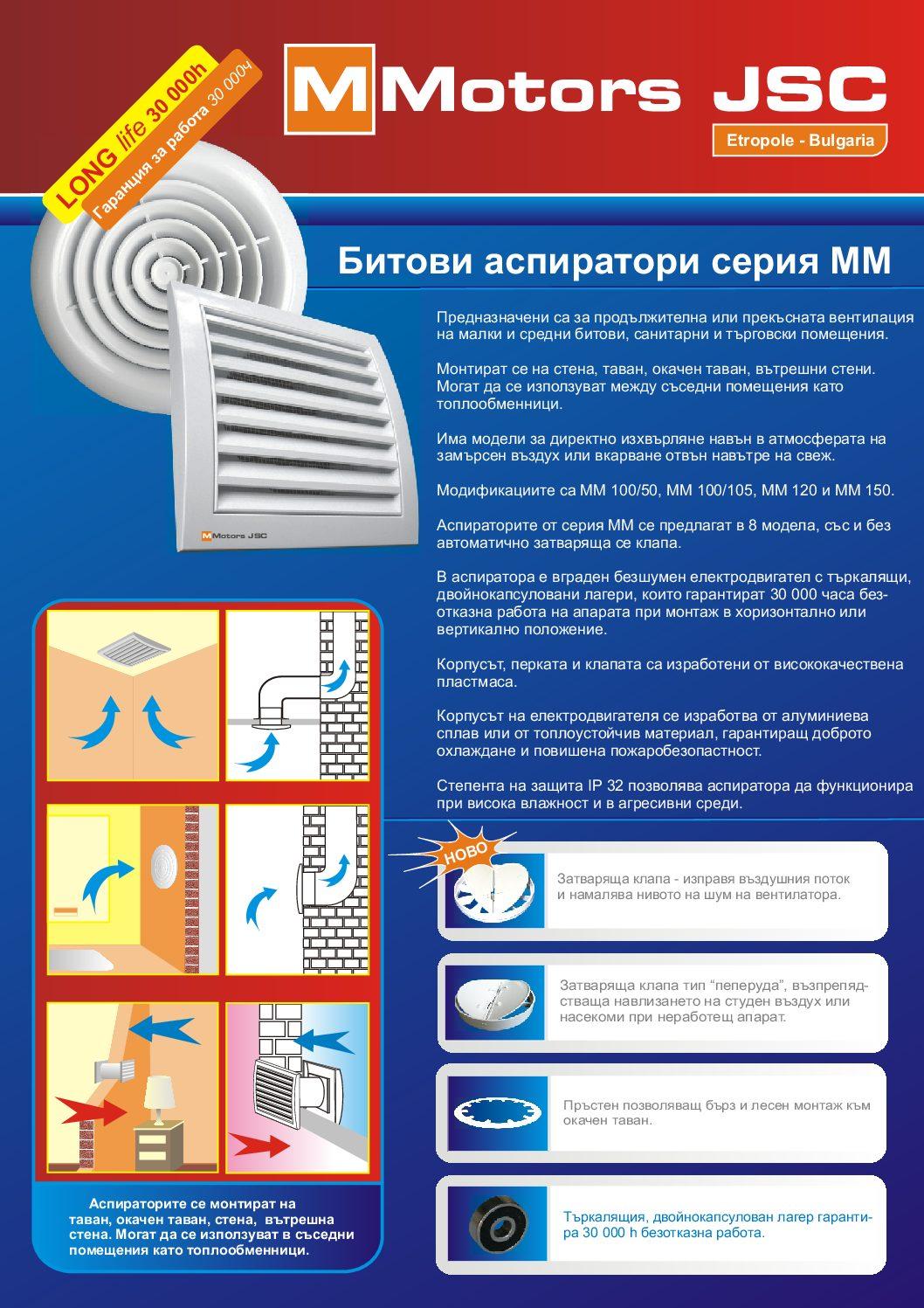 Вентилатор за баня MM100 клапа